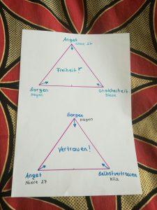 Beschreibung der Dreiecke für Klopfakupressur
